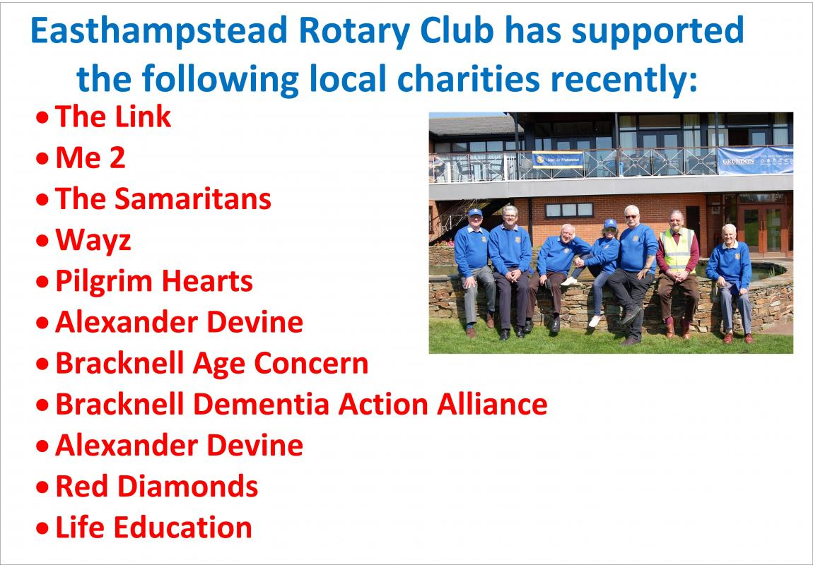 Charities that we support -