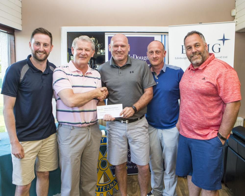 Charity Golf Competition Results -