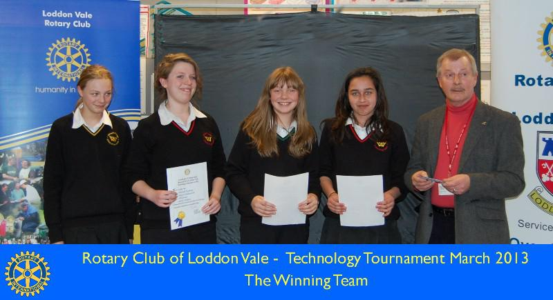 Winning Team from Waingels College
