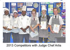 ANNUAL YOUNG CHEF'S COMPETITION