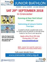 Junior Biathlon - Sat 29th September 2018 - Cirencester