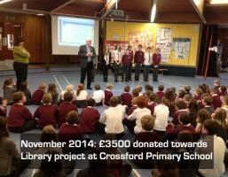 Support for local school library