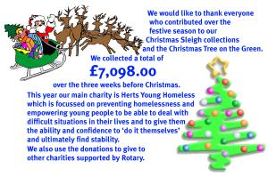 A big THANK YOU for our Christmas Collections