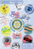 CHARITIES SUPPORTED IN ROTARY YEAR 2015-16