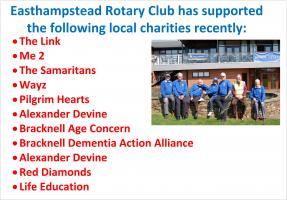 Charities that we support