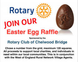 Easter Egg Raffle 2020