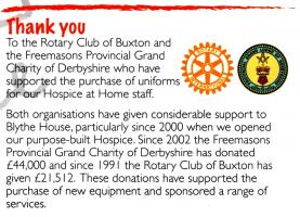 Recognition of Club Support to Blythe House Hospice