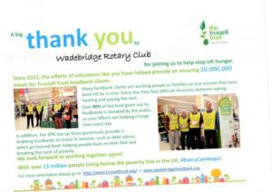 FOODBANK COLLECTION FOR CHRISTMAS