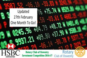 Rotary Club of Oswestry HSBC Investment Competition - February 2017 Valuations