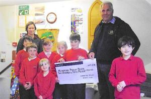 March 2016 Community Grant - Malborough with South Huish Primary School