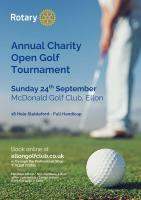 Annual Charity Open Golf Tournament