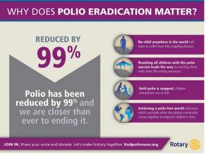 Witney Supports Polio Eradication