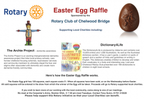 Easter Egg Raffle 2019
