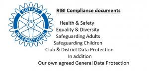 RIBI Compliance documents