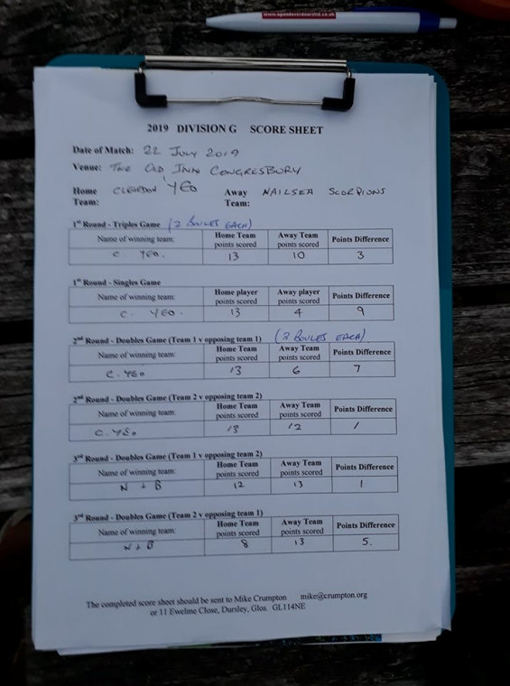 Clevedon Yeo Rotary District League score sheet vs Nailsea & Backwell
