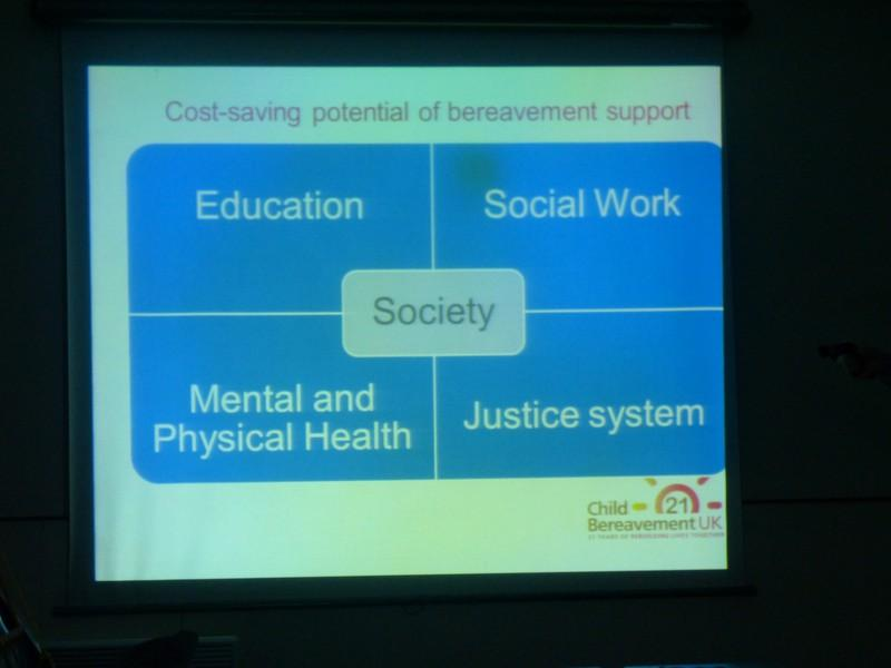 Club Meeting + Speaker Johnathon Evans on Child Bereavement - Cost saving potential of Bereavment Support