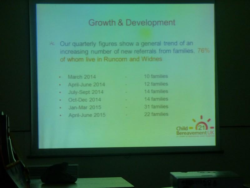 Club Meeting + Speaker Johnathon Evans on Child Bereavement - Growth & Development with up to June 2015 added