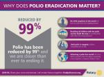 End Polio Now - Why it matters.