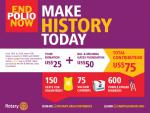 End Polio Now - Every pound or dollar raised by Rotary will be matched 2:1 by the Bill Gates Foundation.
