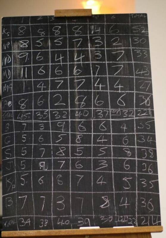 SKITTLES SUCCESS - Score Board - Wadebridge on top